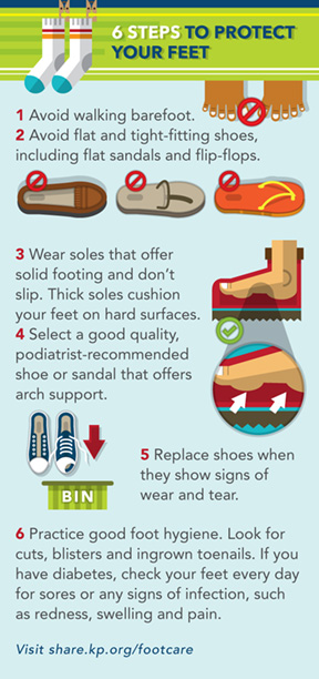Tips for Healthy Feet, Pain Free Feet